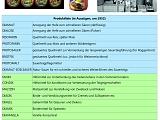 Tafel 6: Einige Produkte der Diamalt AG